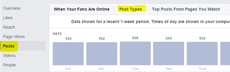 Improve your Organic Facebook Reach - Post types