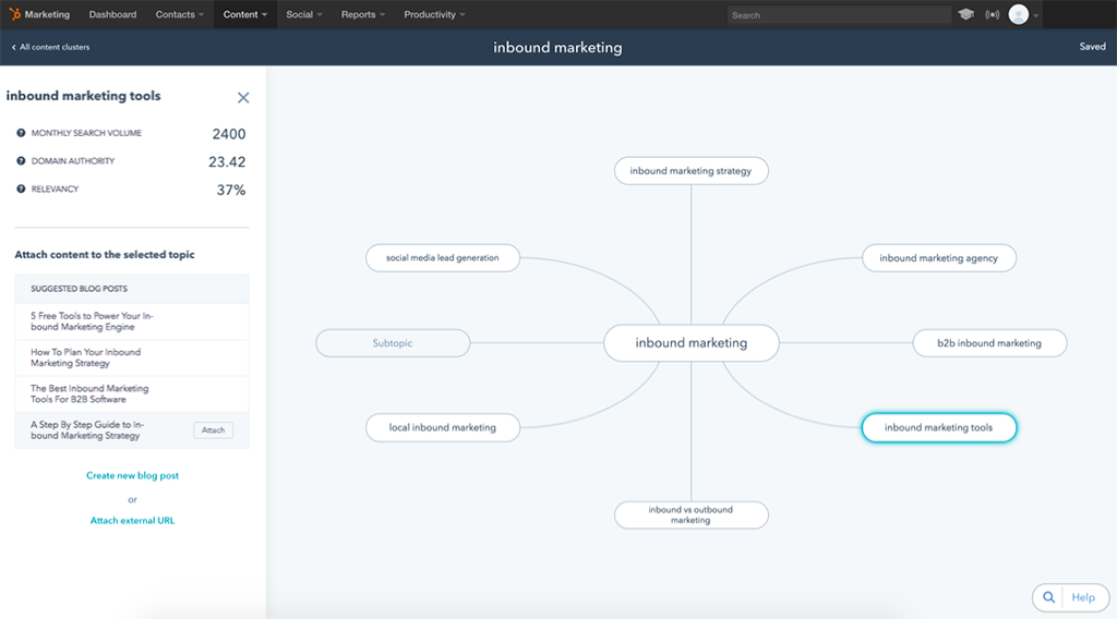 The HubSpot Content Clusters tool allows users to map out the right short-tail and long-tail keywords for their SEO strategy, then create a content strategy
