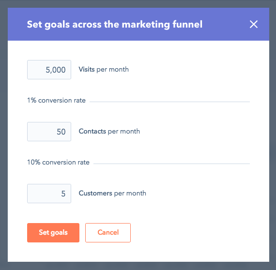 Screenshot of HubSpot SMART Marketing goal tool which is built into HubSpot COS